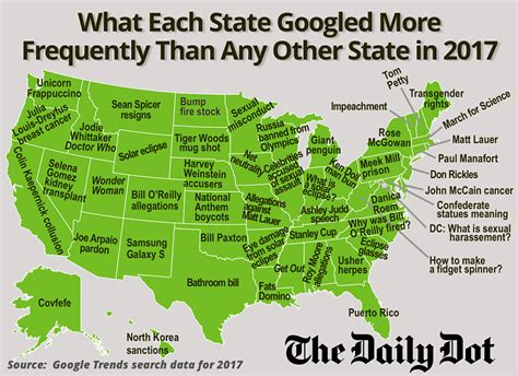 most googled how to here s what each state googled more than any other in 2017