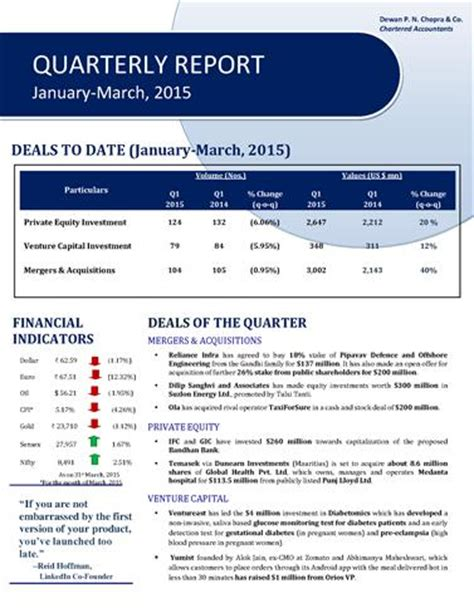 amazon quarterly report quarterly report jan mar 15 authorstream