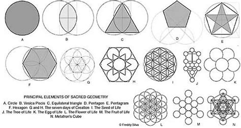 geometric pattern meanings the relationship between crop circles and sacred geometry