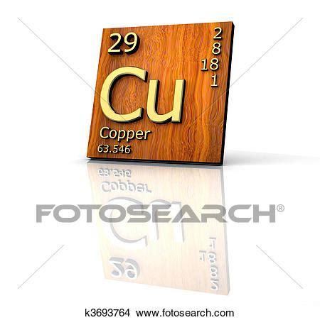 rame tavola periodica disegni rame forma tavola periodica elementi legno