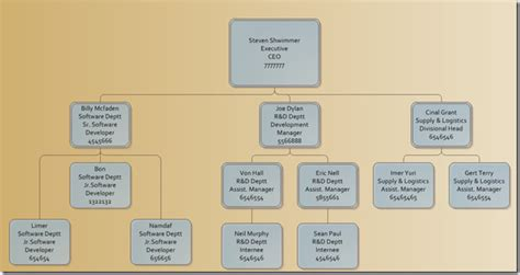 typography hierarchy exle create organization chart in visio 2010 from excel spreadsheet