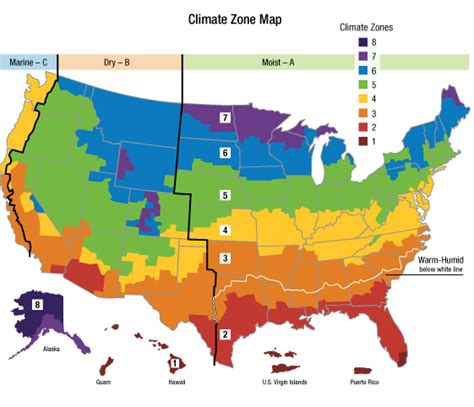 climate map of western united states doe hydrogen program fuel cell power model study data