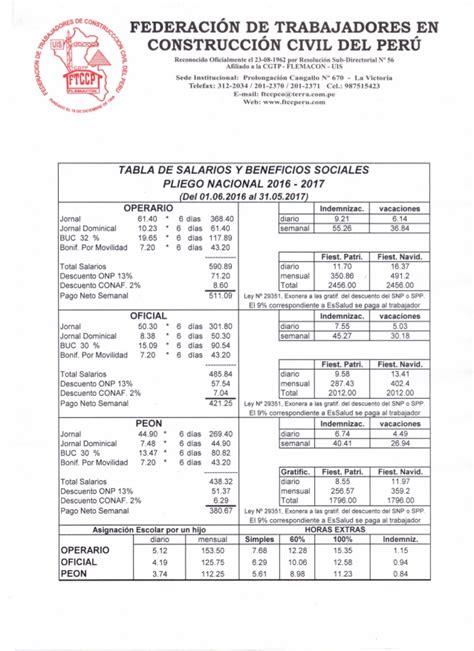 tabla salarial de construccion civil tabla salarial 2015 2016 construccion civil peru tabla