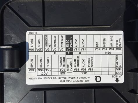 nissan box fuse box nissan an nissan safety relay wiring diagram