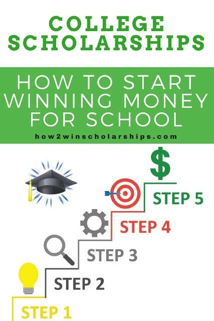 Win Scholarship Money For College - 1000 ideas about college scholarships on pinterest