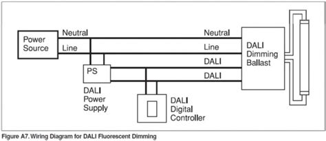 wiring a photocell switch diagram 33 wiring diagram