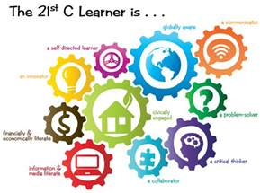 Self Design Home Learners Network Learner Competencies Rocky View Schools