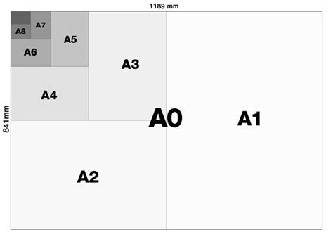 How To Make A3 Paper With A4 - what is the history standard paper sizes a4 a3