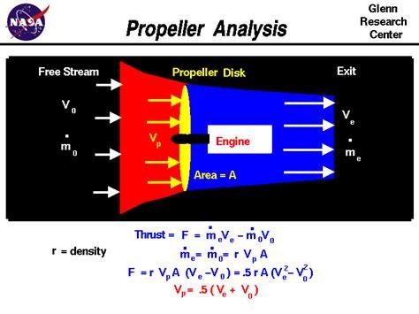 boat propeller thrust equation propeller analysis