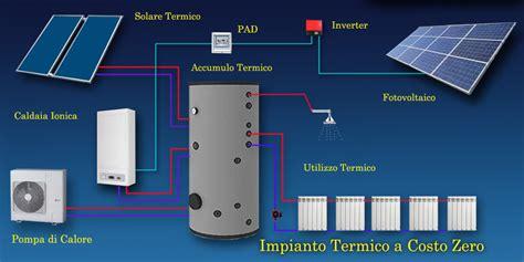 pompa di calore elettrica per riscaldamento a pavimento caldaia elettrica per riscaldamento a pavimento