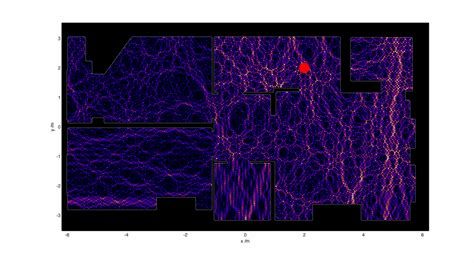 Simulation Room one apartment s wi fi dead zones mapped with a physics