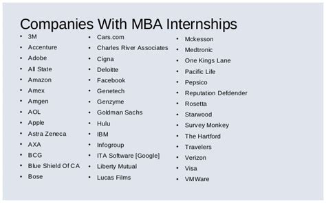 Accenture Mba Internship by How I Got An Internship