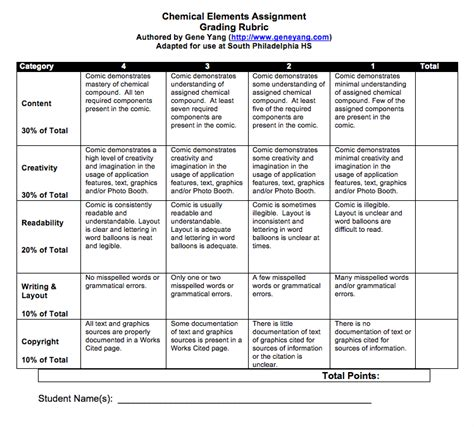 design elements in writing elements of creative writing rubric platinum class limousine
