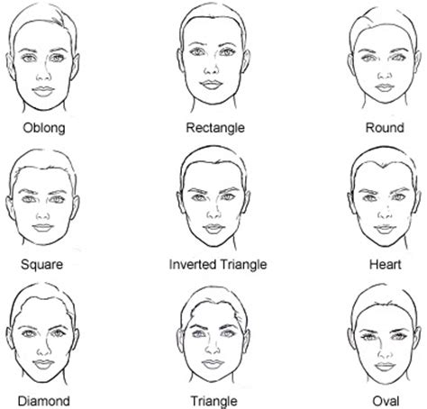 hair and head types the 9 face shapes what s yours