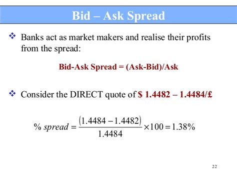 ask bid what is bid price in forex