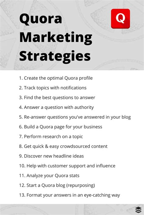 Why Mba In Marketing Question Quora the incredibly simple guide to using quora for marketing
