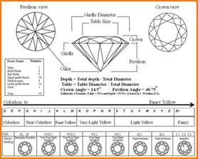 basic receipt template 5 diamond ratings chart letter format for