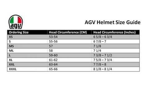 Agv Sv Winter Test 1 agv k3 sv winter test winter test