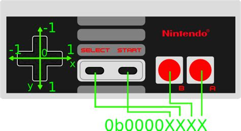 download usb controller hid test fun with the arduino uno and a nes gamepad eskerda com
