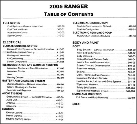 how to download repair manuals 2005 ford ranger seat position control service manual pdf 2005 ford ranger service manual service manual pdf 2005 ford ranger