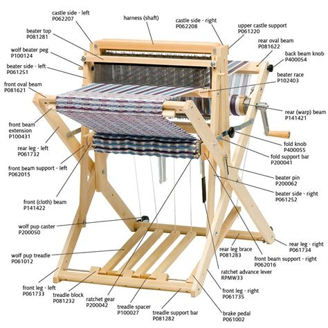 related keywords suggestions for loom diagram