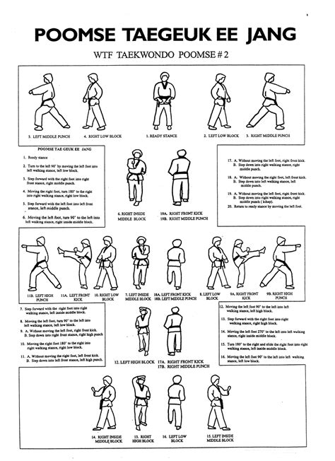 pattern for yellow belt in taekwondo taegeuk 2 markham taekwondo academy and martial arts