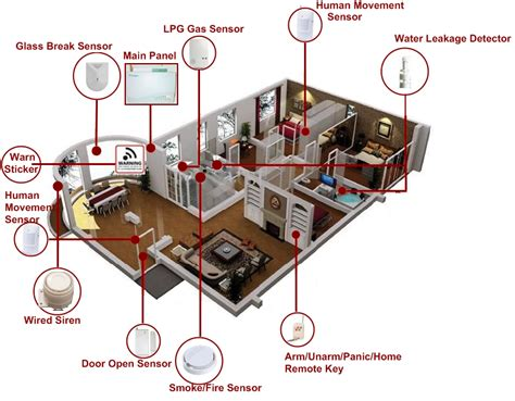 home security alarm system wireless home alarm home alarm sms