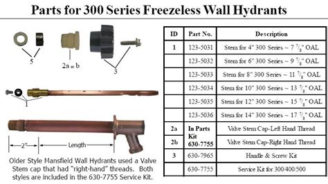 Mansfield Free Faucet Repair mansfield 300 series wall hydrant
