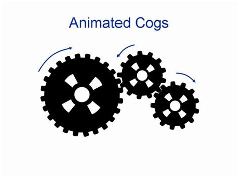 Animated Cogs Animated Gears Powerpoint
