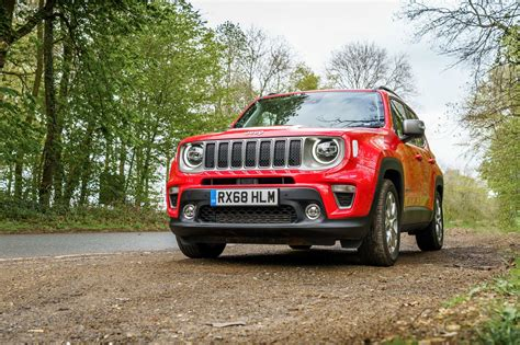 2019 Jeep Renegade Review by 2019 Jeep Renegade Limited Review