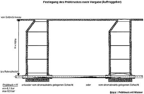 Wieviel Feuchtigkeit Darf In Einer Wand Sein by Ikz Haustechnik
