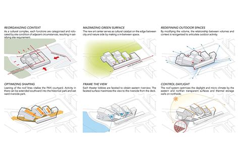 Architectural Graphic Design Programming Diagrams Google Architectural Design Programming