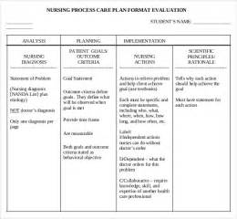 wound care plan template image gallery nursing care plan template