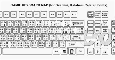 bamini keyboard layout free download rizviweb kattankudy sri lanka tamil font download and