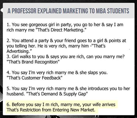 Quotes On Mba Students by The Best Way To Explain Marketing