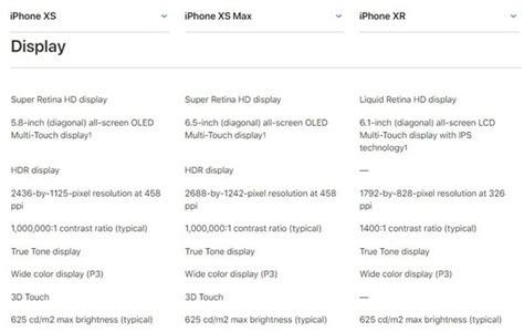 iphone xs xs max  xr comparison     buy