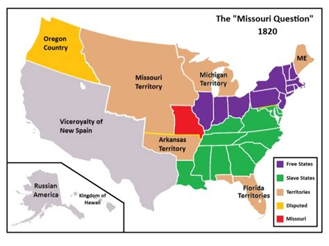 sentence using sectionalism the missouri compromise