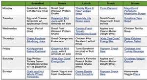 7 days weight loss menu low carb recipes with chicken and cheese