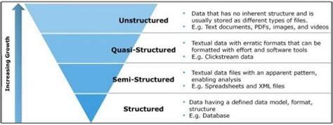 Agile Data Science Quick Guide Tutorialspoint