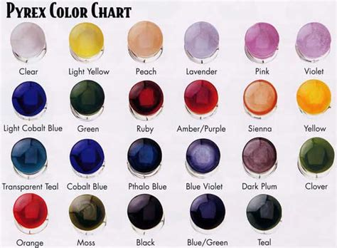 obsidian color chart learning center color glass kolo piercing