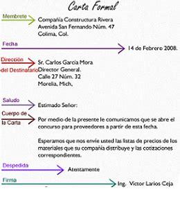 caracteristicas de una carta formal e informal yahoo caracter 237 sticas de la carta formal ejemplos de