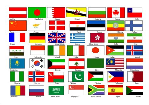 all flags of the world printable flags of countries printable flags