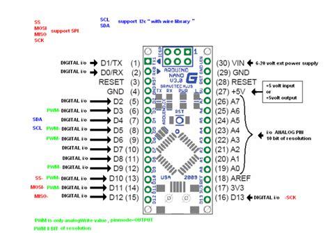 arduino nano pinout diagram adafruit customer service forums view topic nfc shield