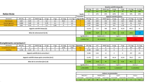 Gestation Table Calculateur De Rations Chevalim