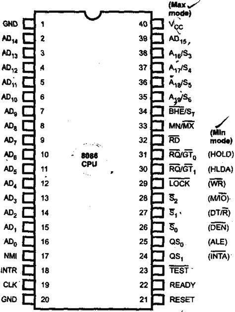 microprocessor 8086 pin diagram diagram of 8086 microprocessor pin diagram get free