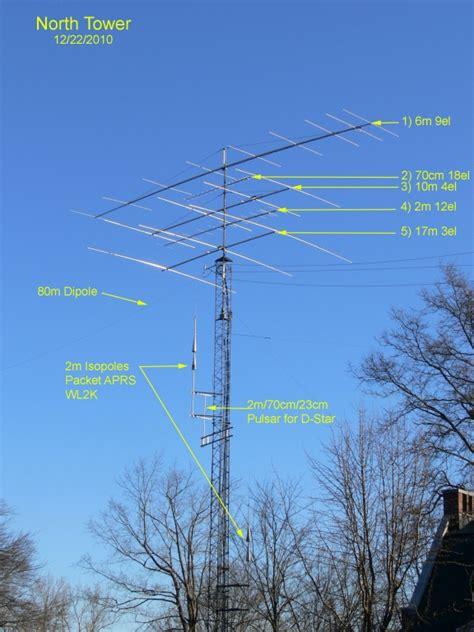 w1aw antenna farm