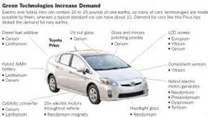 Electric Vehicles Earth Metals The What And Why Of Earth Metals Crisisboom