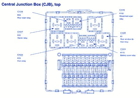 ford focus zxw  battery fuse boxblock circuit breaker diagram carfusebox