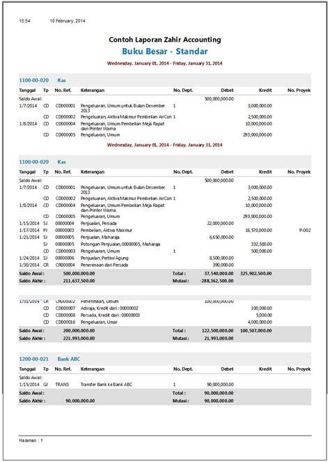 10 contoh laporan keuangan lengkap