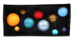 How to make a model solar system science schoolprojects solarsystem
